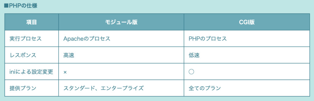 lollipop_PHP5