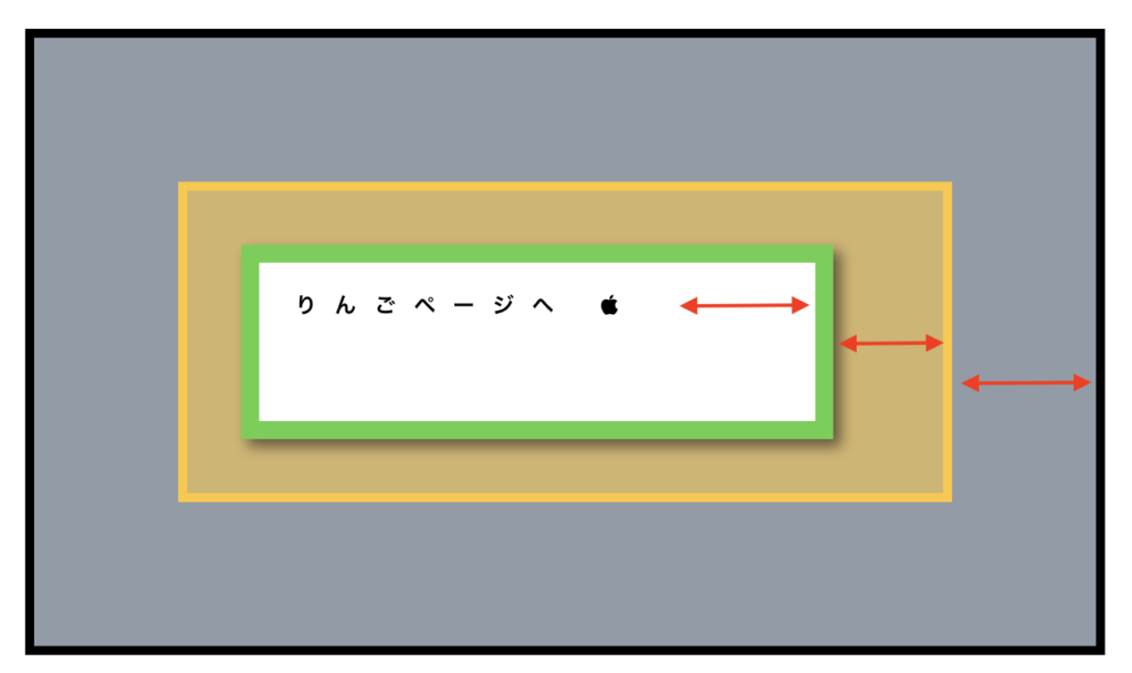 button_marginandpadding