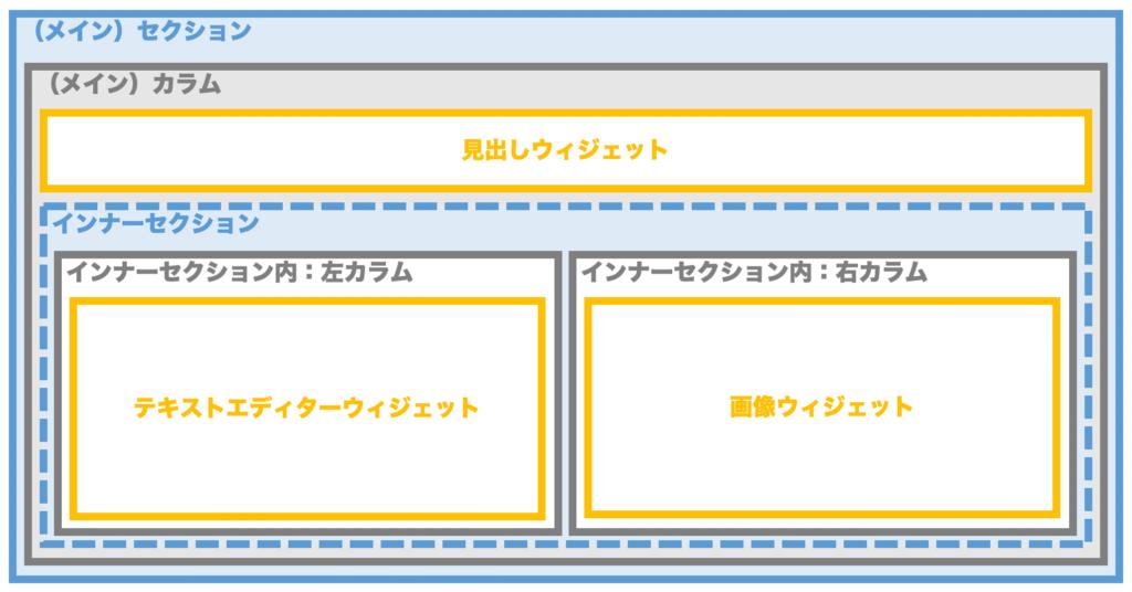 sample_kousei
