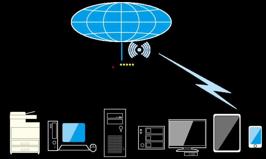 server_image