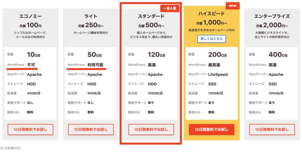lp-price