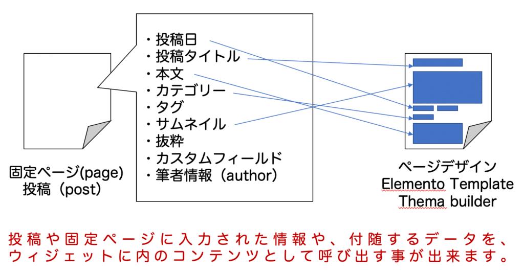 dynamic-image