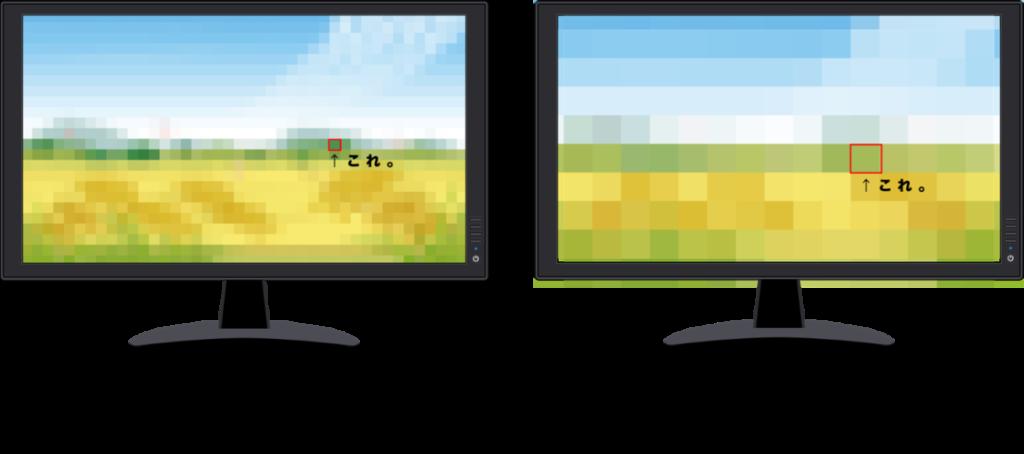 pixel_set